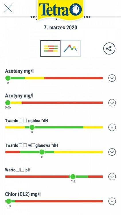 Screenshot_2020-03-10-17-04-55-116_de.dieetagen.tetrawatertest.jpg